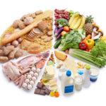 Каким должно быть питание при остеопорозе