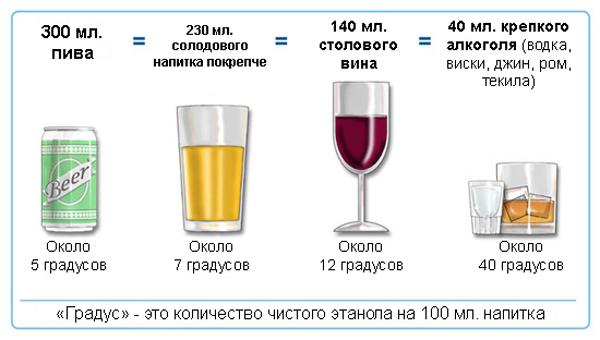 вино можно при подагре